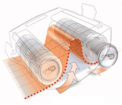Механизм воздействия  LPG массажа
