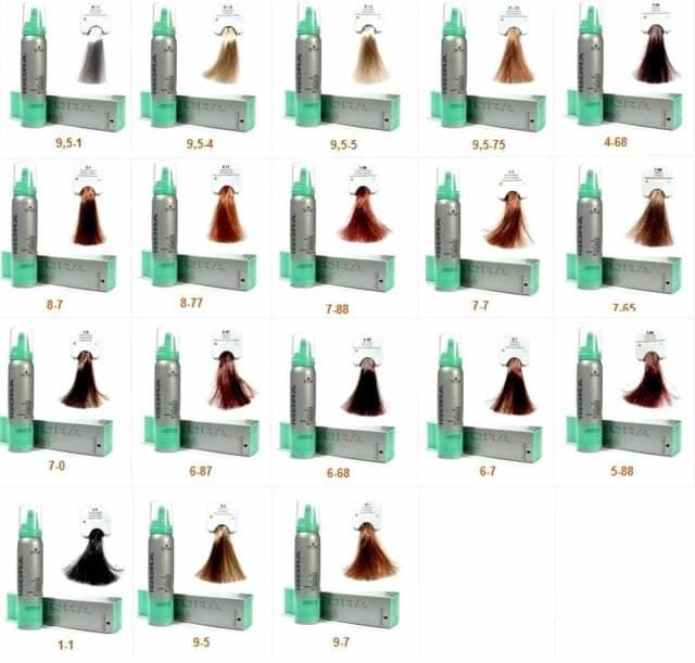 gloss color оттеночный шампунь коричневый: