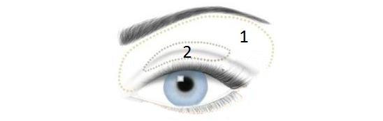 пошаговый макияж для голубых глаз