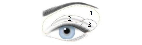 макияж голубых глаз пошаговое фото