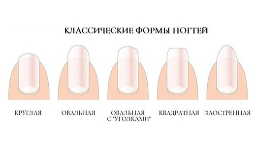 формы ногтей на ногах