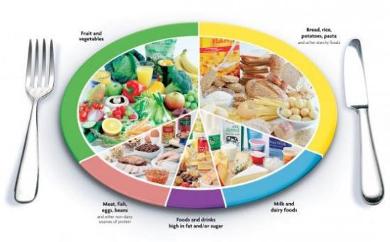 Диета при сахарном диабете (диета № 9 или 9 стол)