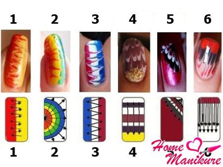 Дизайн ногтей с гель лаками мастер класс