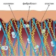 Можно ли делать ботокс при ревматоидном артрите