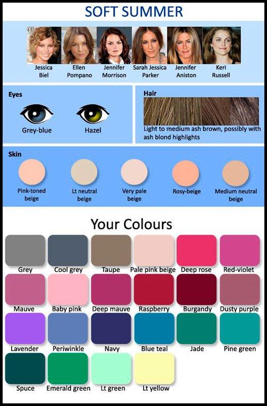 Виды макияжа глаз: 9 основных видов, техник и их названия 969